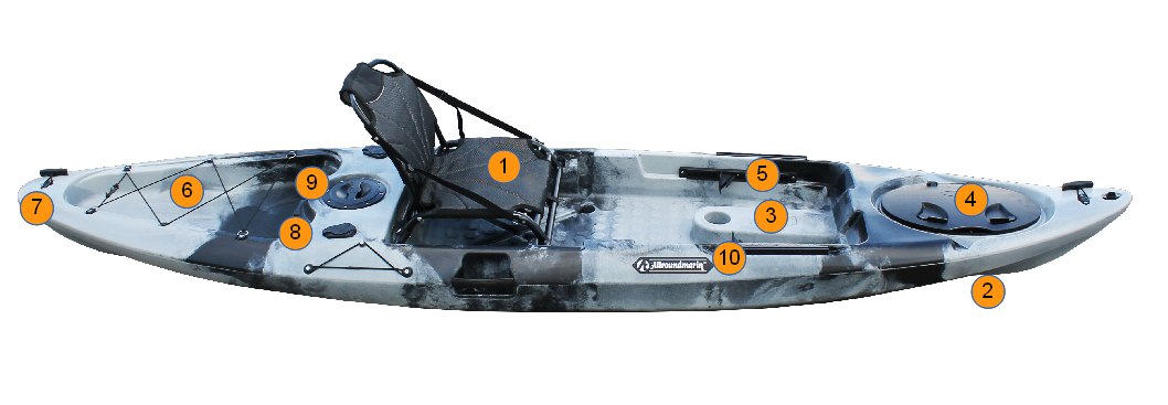 Allroundmarin AL-366 Horgászkajak