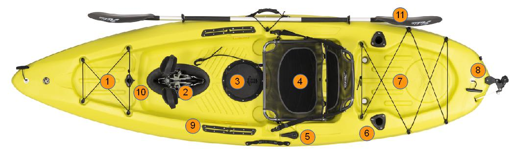 Hobie Mirage Passport Features